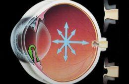 pressione dell'occhio